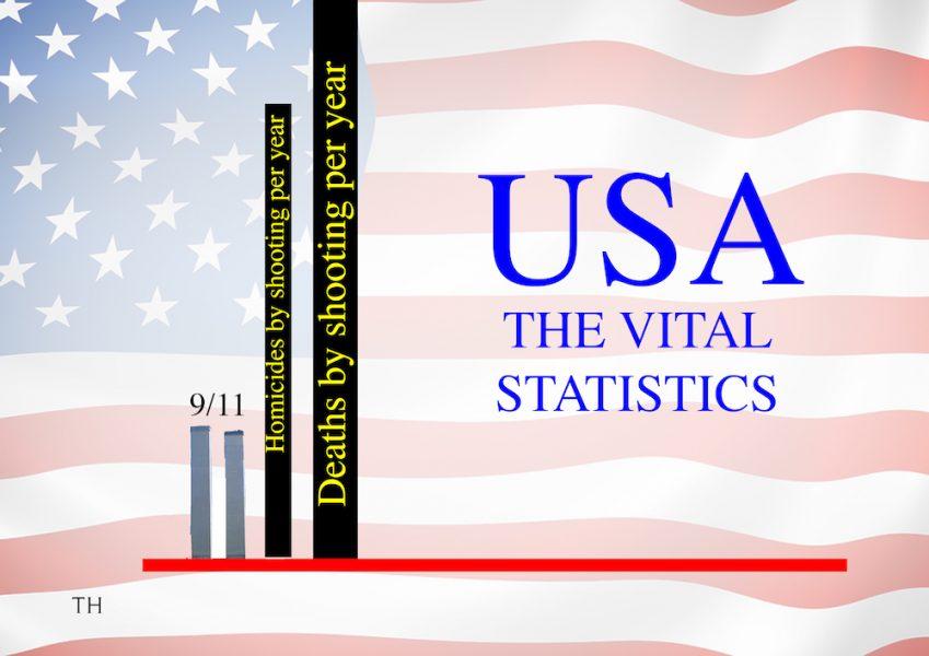 usa statistics Cartoon